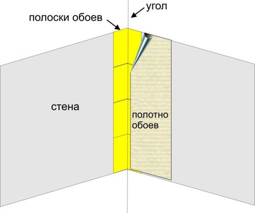 oboi-v-uglax_7