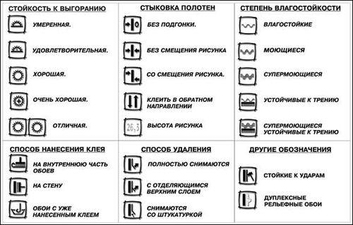 oboznacheniya_na_oboyax_02