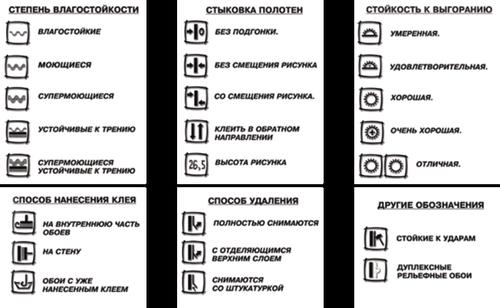 oboznacheniya_na_oboyax_03